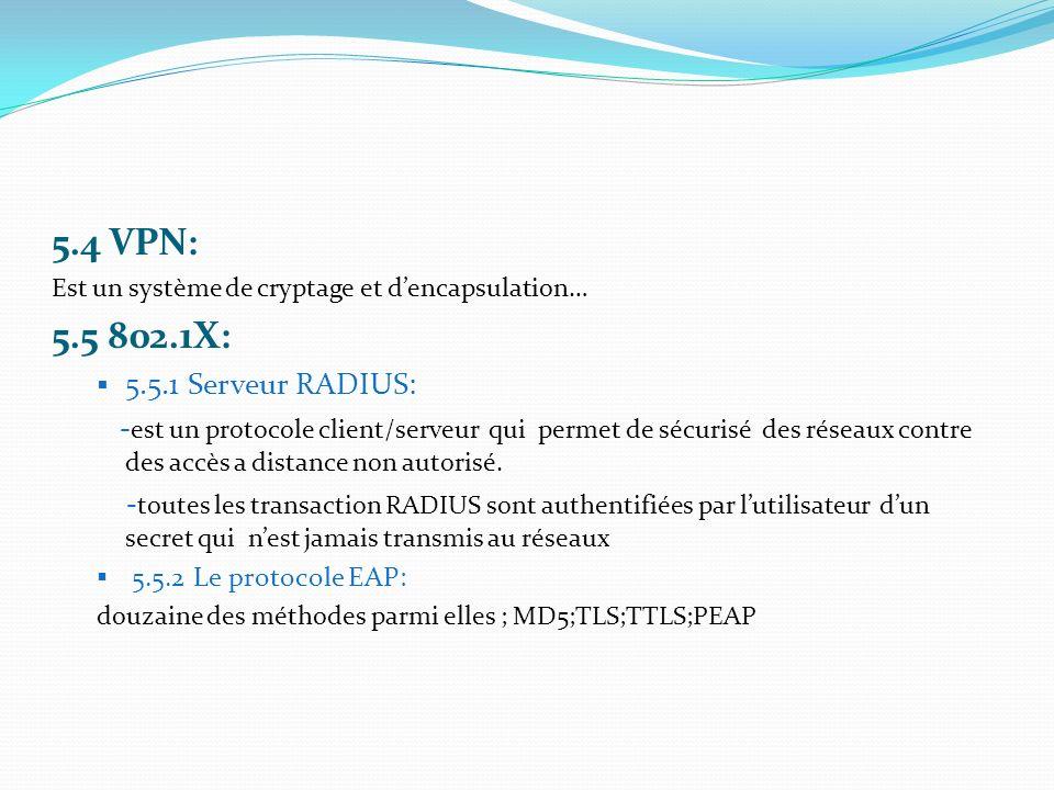 5.4 VPN: 5.5 802.1X: 5.5.1 Serveur RADIUS: