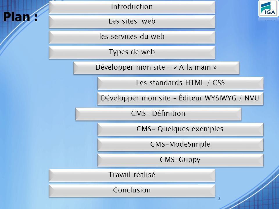 Plan : Introduction Les sites web les services du web Types de web