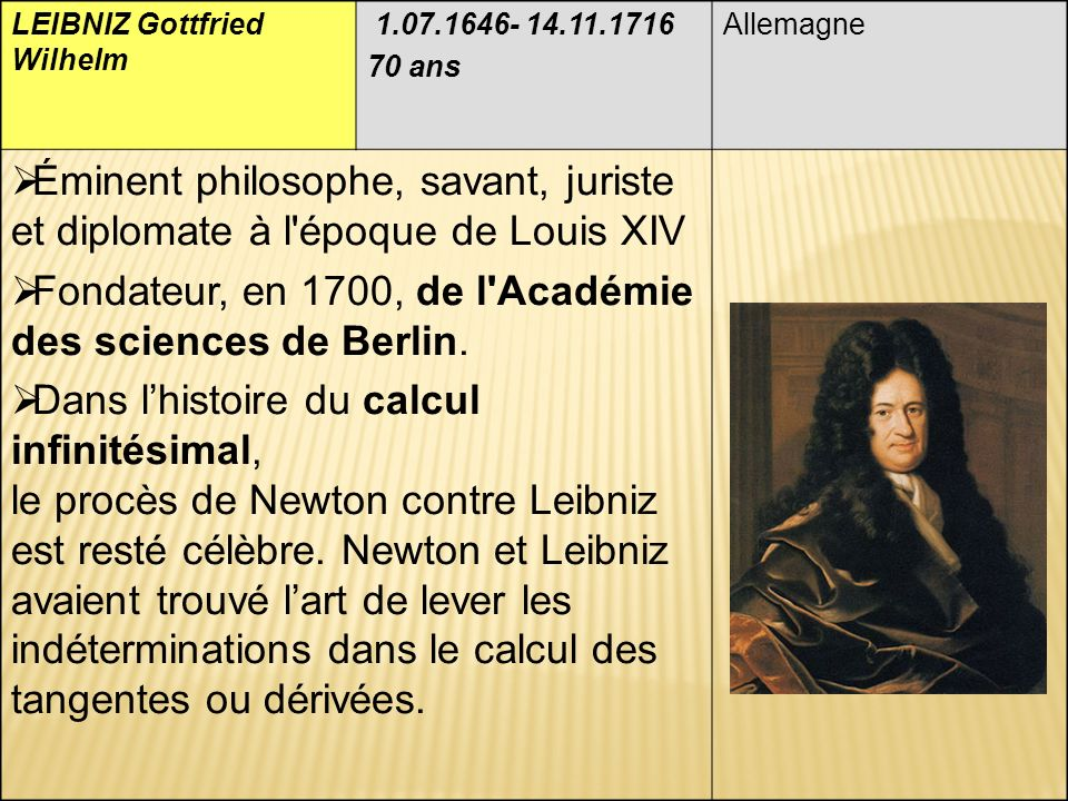 Fondateur, en 1700, de l Académie des sciences de Berlin.