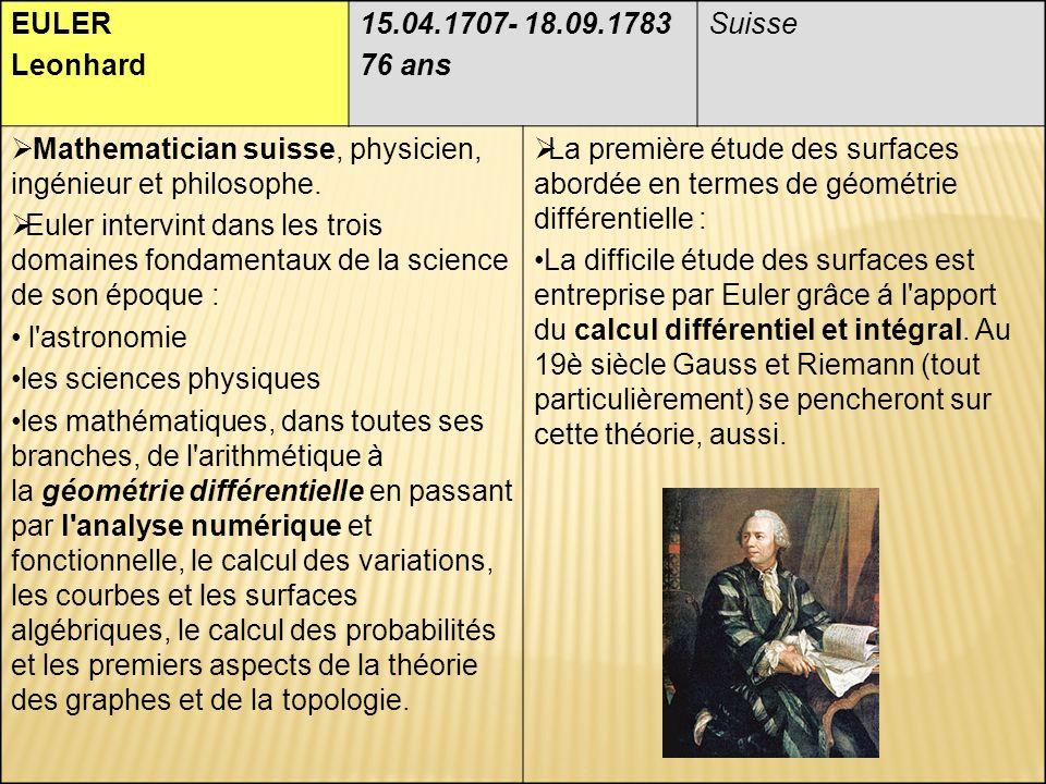 Mathematician suisse, physicien, ingénieur et philosophe.