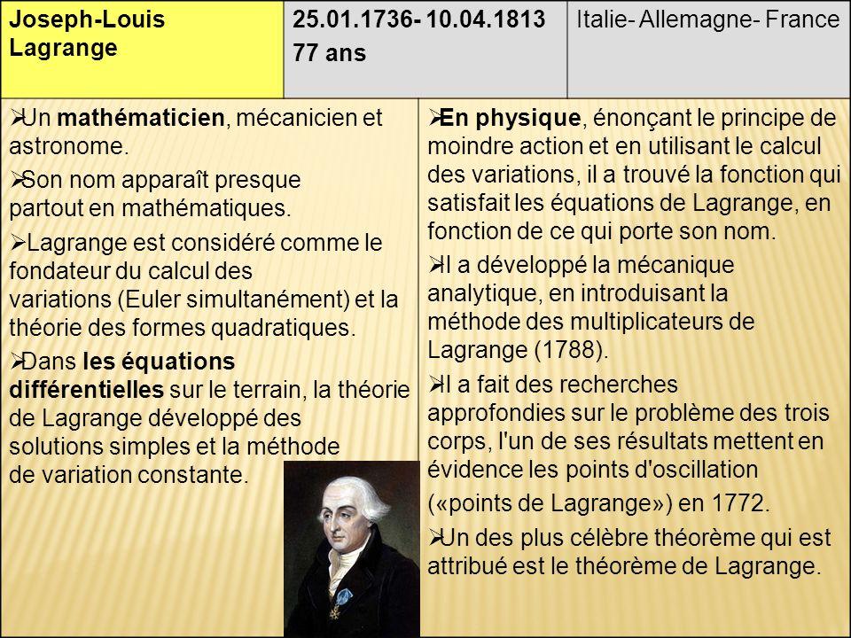 Joseph-Louis Lagrange 25.01.1736- 10.04.1813 77 ans
