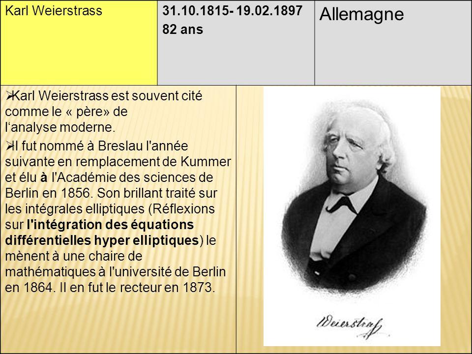 Allemagne Karl Weierstrass 31.10.1815- 19.02.1897 82 ans