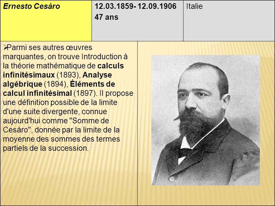 Ernesto Cesàro 12.03.1859- 12.09.1906. 47 ans. Italie.