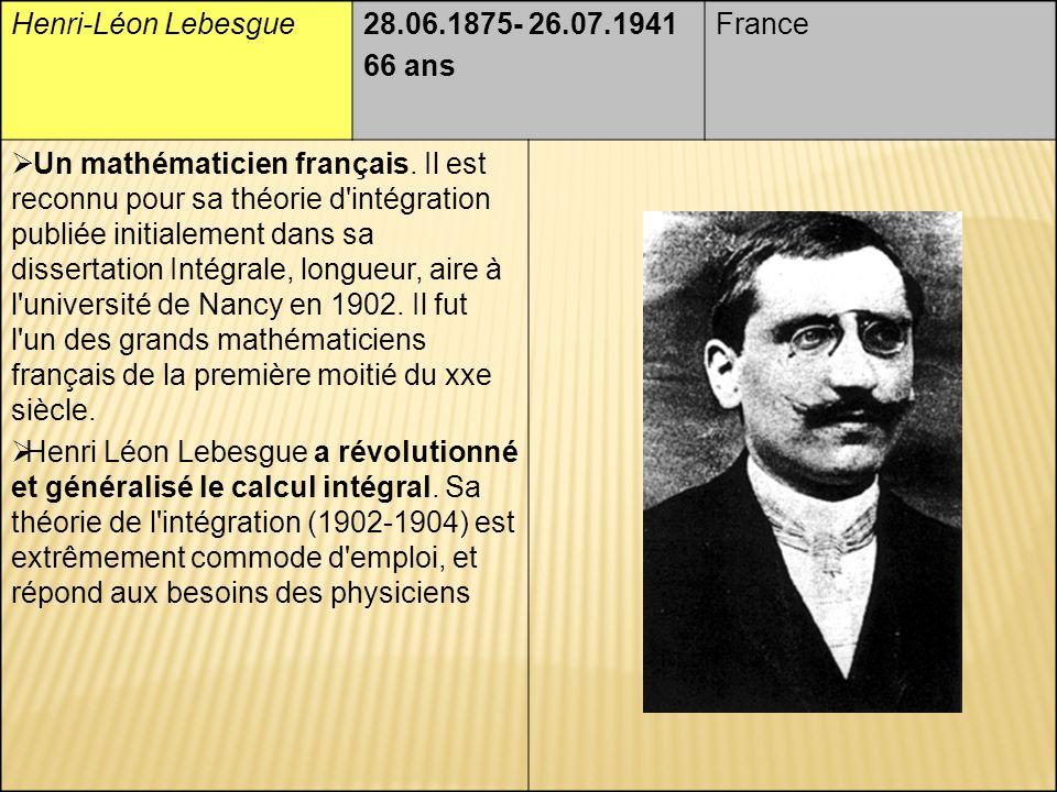 Henri-Léon Lebesgue 28.06.1875- 26.07.1941. 66 ans. France.