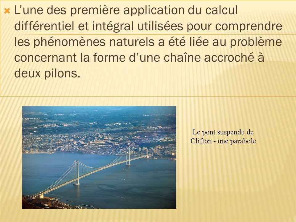 Le pont suspendu de Clifton - une parabole
