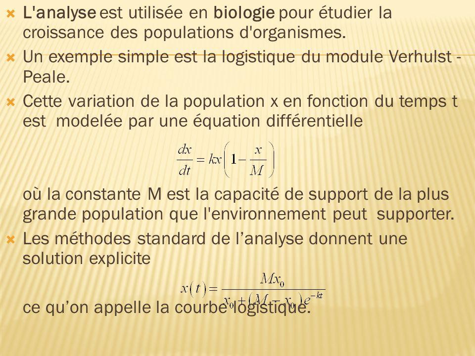 L analyse est utilisée en biologie pour étudier la croissance des populations d organismes.