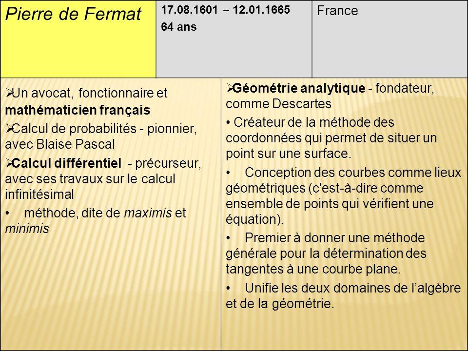 Pierre de Fermat France