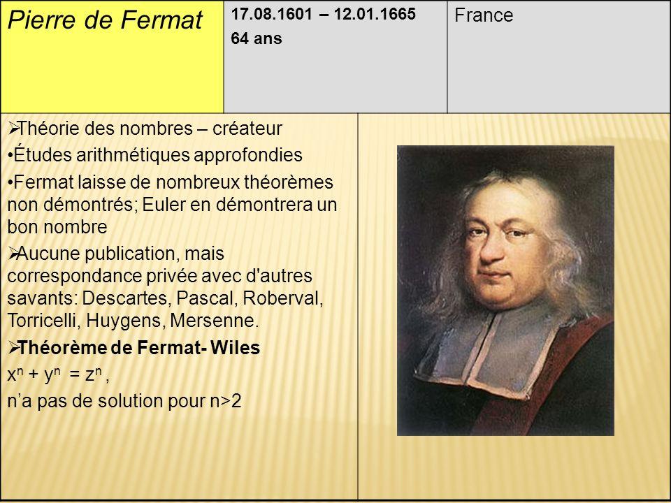 Pierre de Fermat France Théorie des nombres – créateur