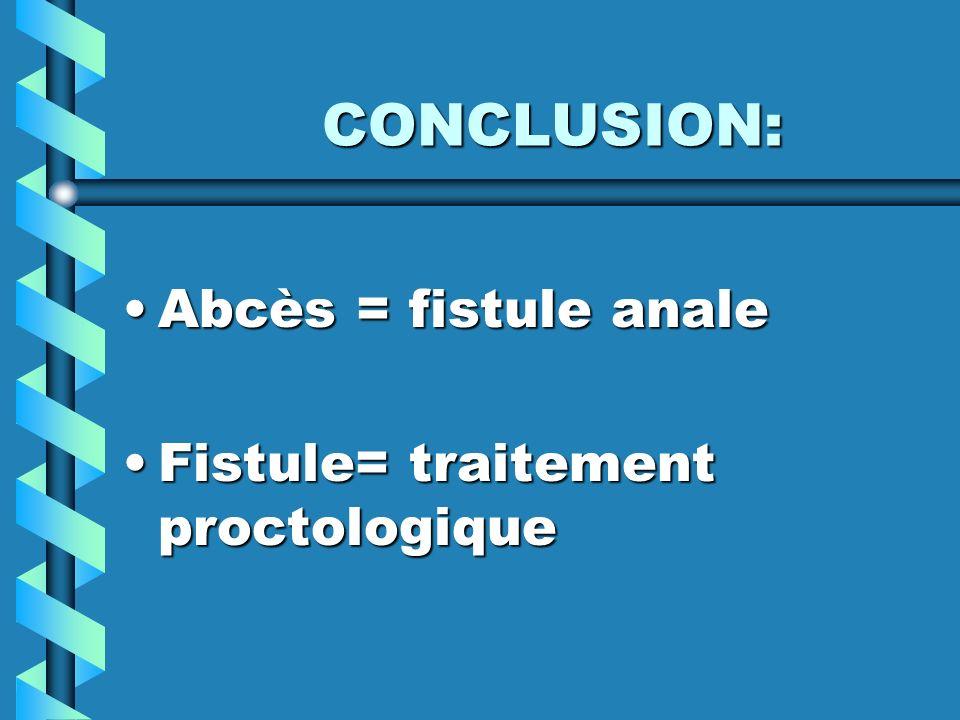 CONCLUSION: Abcès = fistule anale Fistule= traitement proctologique