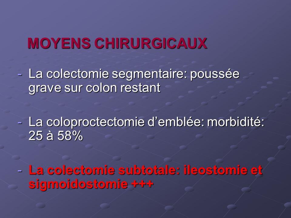 MOYENS CHIRURGICAUX La colectomie segmentaire: poussée grave sur colon restant. La coloproctectomie d'emblée: morbidité: 25 à 58%
