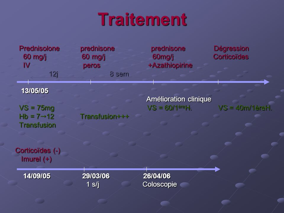 Traitement Prednisolone prednisone prednisone Dégression