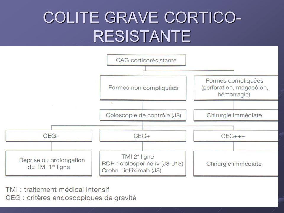 COLITE GRAVE CORTICO-RESISTANTE