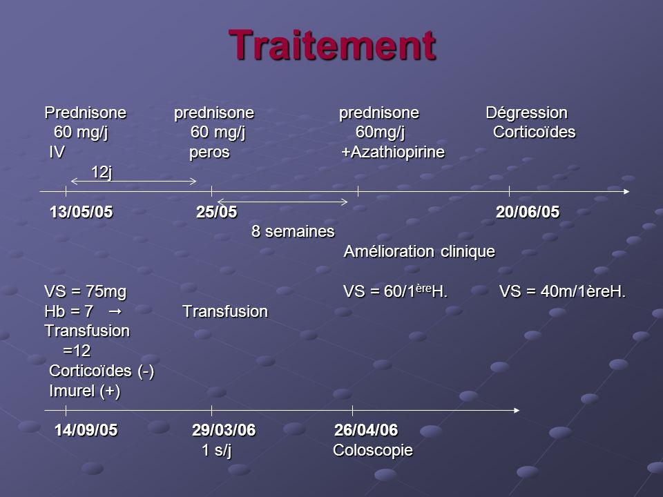 Traitement Prednisone prednisone prednisone Dégression