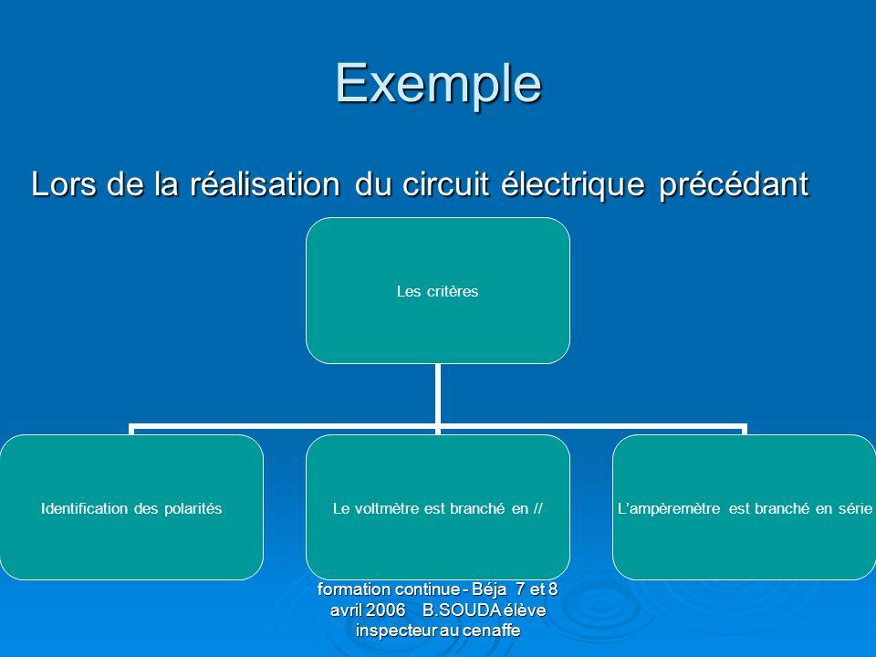 Exemple Lors de la réalisation du circuit électrique précédant