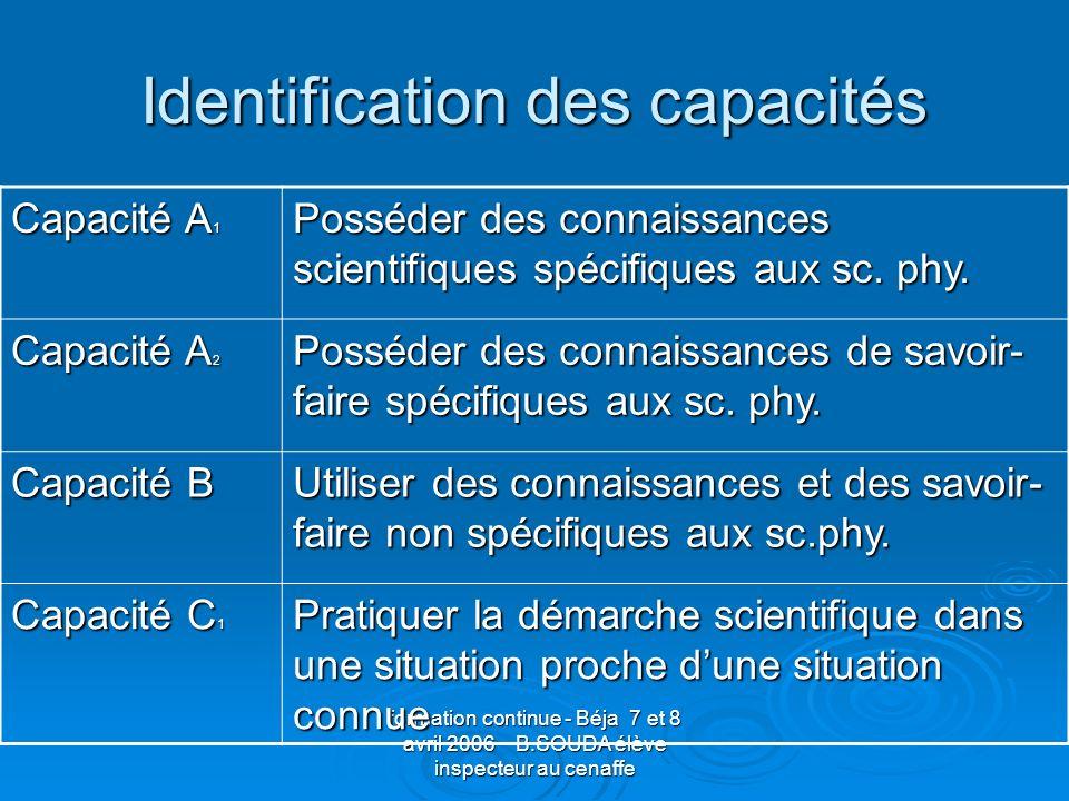 Identification des capacités
