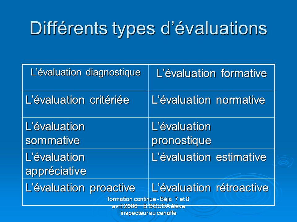 Différents types d'évaluations