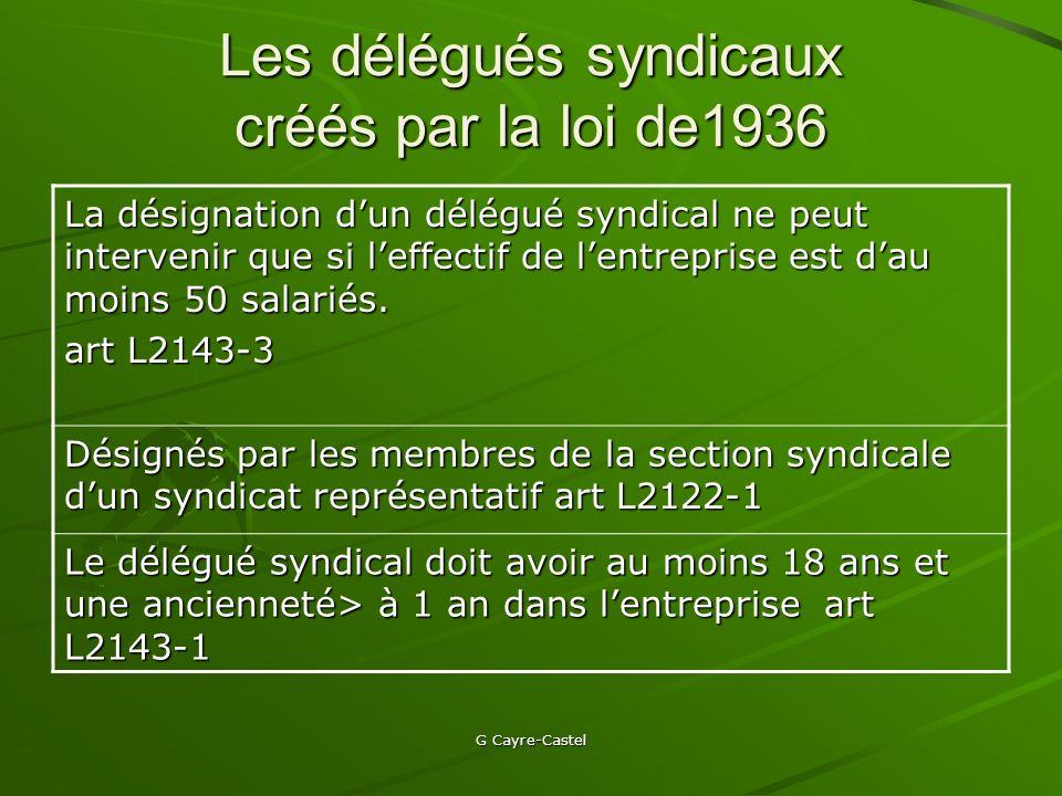 Les délégués syndicaux créés par la loi de1936