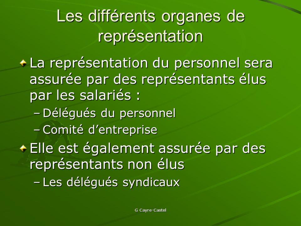 Les différents organes de représentation