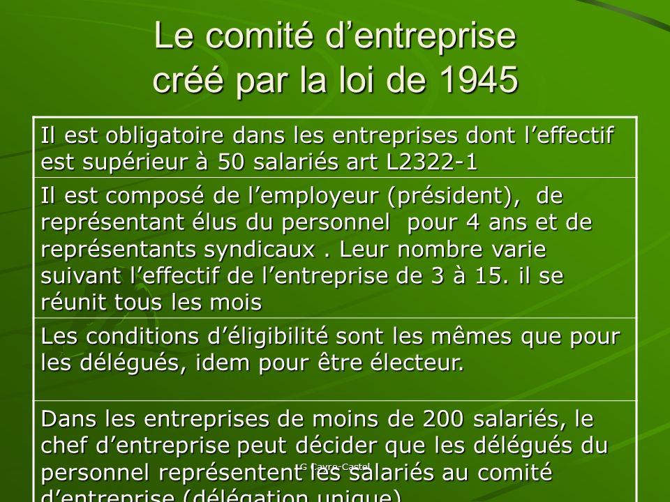 Le comité d'entreprise créé par la loi de 1945