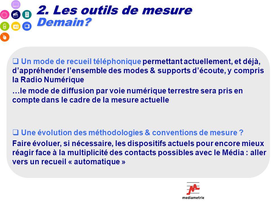 2. Les outils de mesure Demain