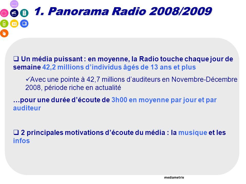 1. Panorama Radio 2008/2009 Un média puissant : en moyenne, la Radio touche chaque jour de semaine 42,2 millions d'individus âgés de 13 ans et plus.