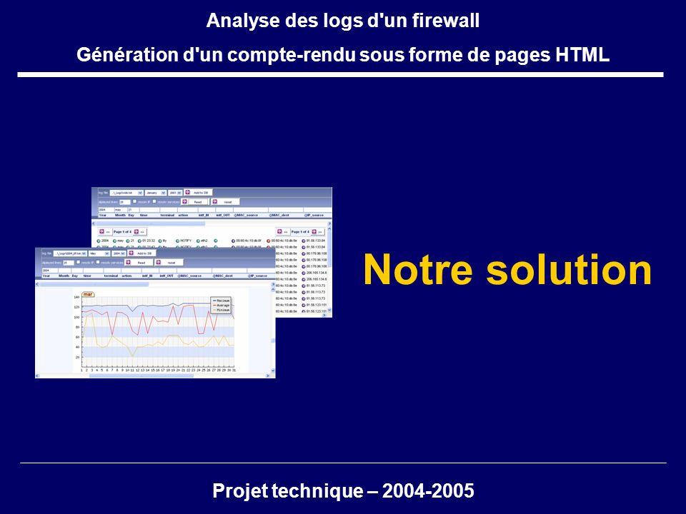 Notre solution Analyse des logs d un firewall