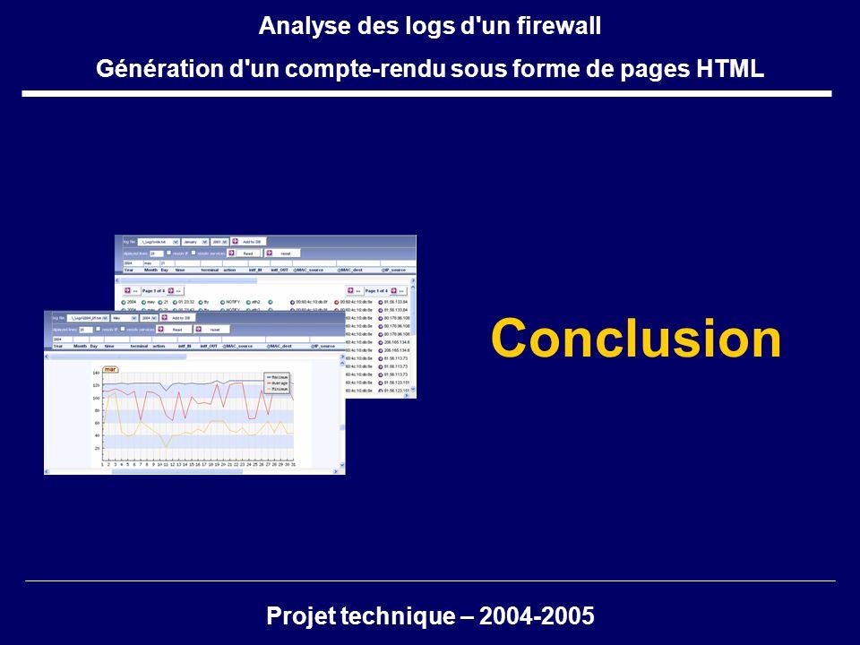 Conclusion Analyse des logs d un firewall