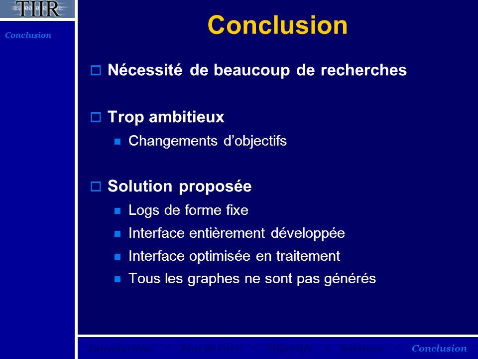 Introduction – État de l'art – Objectifs – Solution – Conclusion