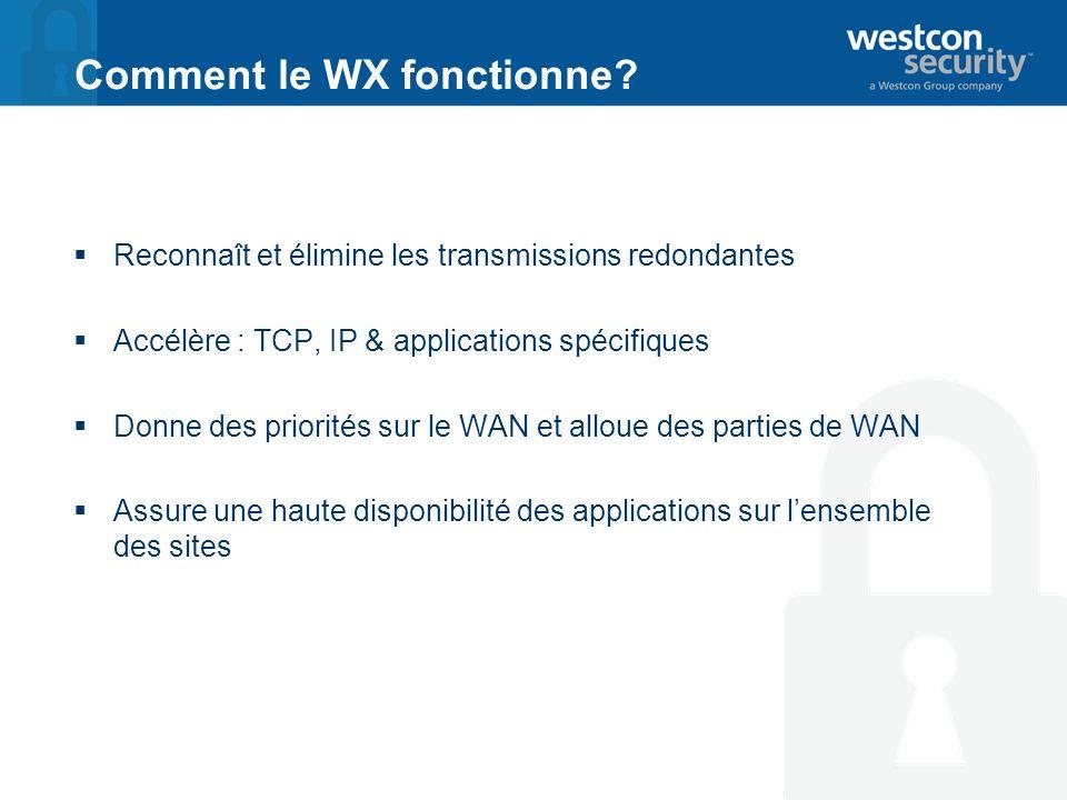 Comment le WX fonctionne