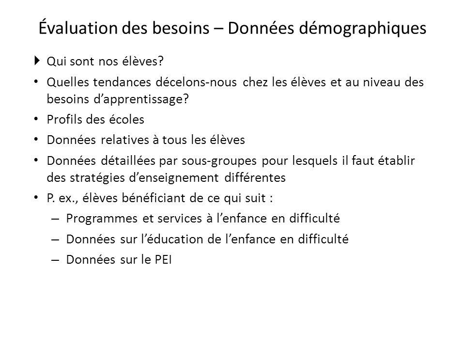 Évaluation des besoins – Données démographiques