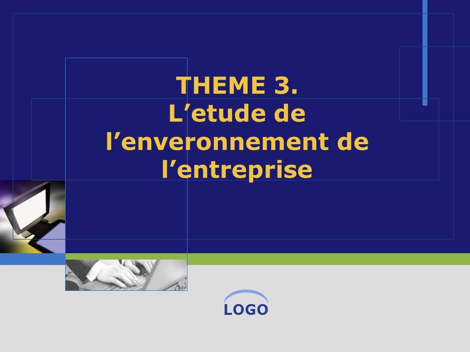 ТHEME 3. L'etude de l'enveronnement de l'entreprise