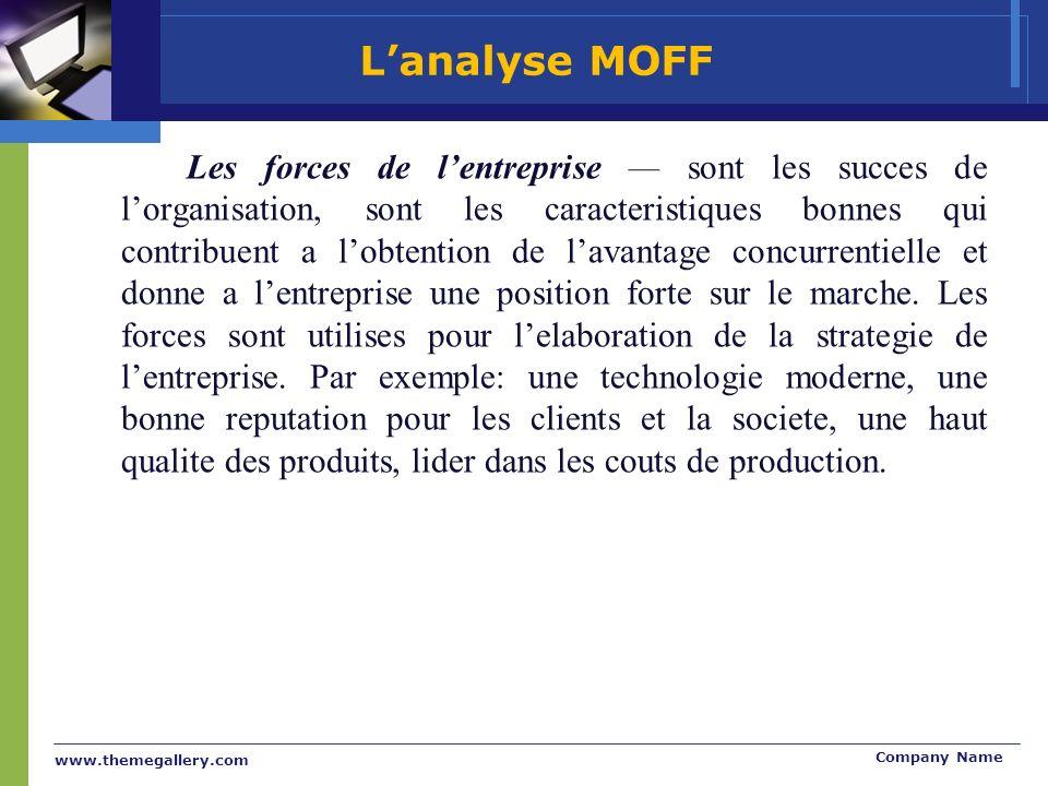 L'analyse MOFF