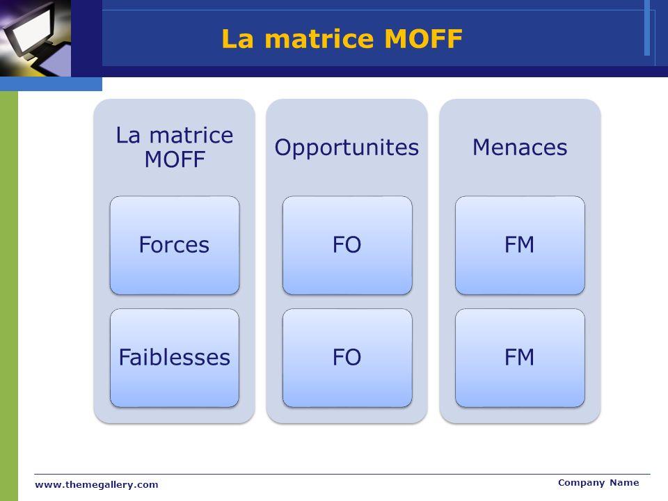 La matrice MOFF www.themegallery.com Company Name La matrice MOFF