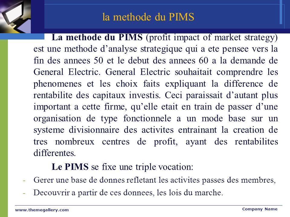 la methode du PIMS