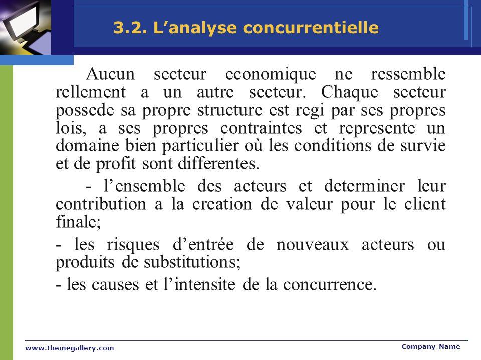 3.2. L'analyse concurrentielle