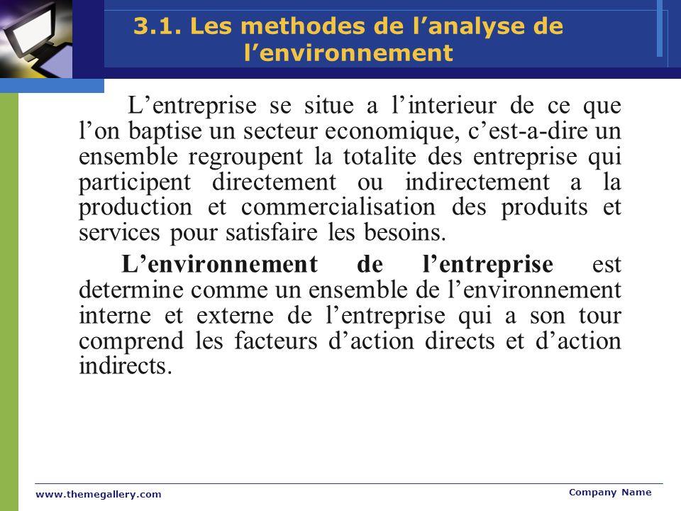3.1. Les methodes de l'analyse de l'environnement