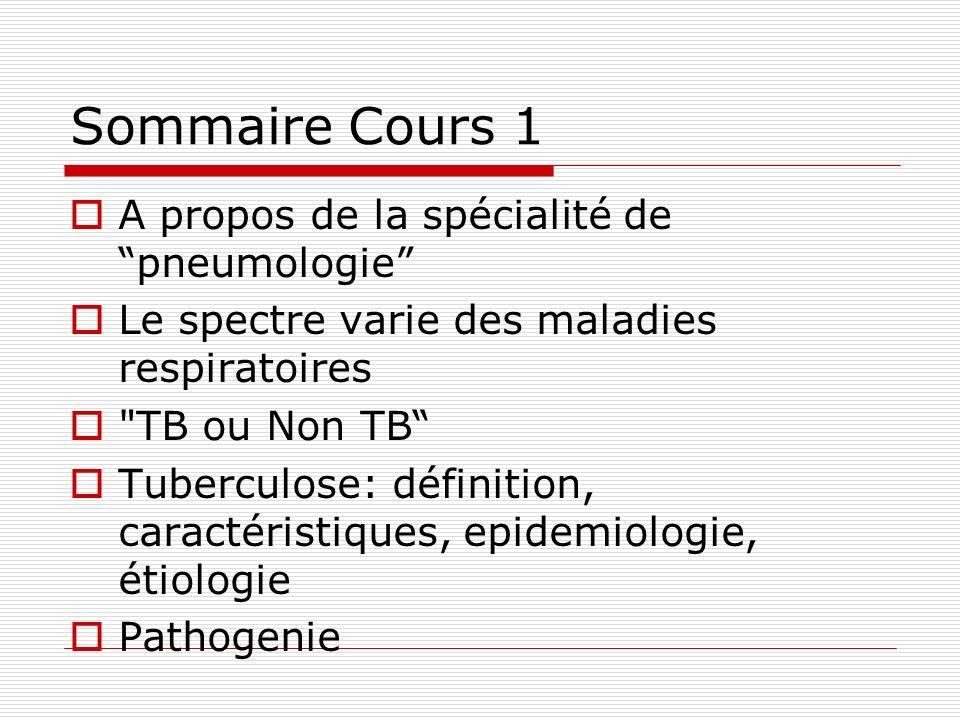 Sommaire Cours 1 A propos de la spécialité de pneumologie