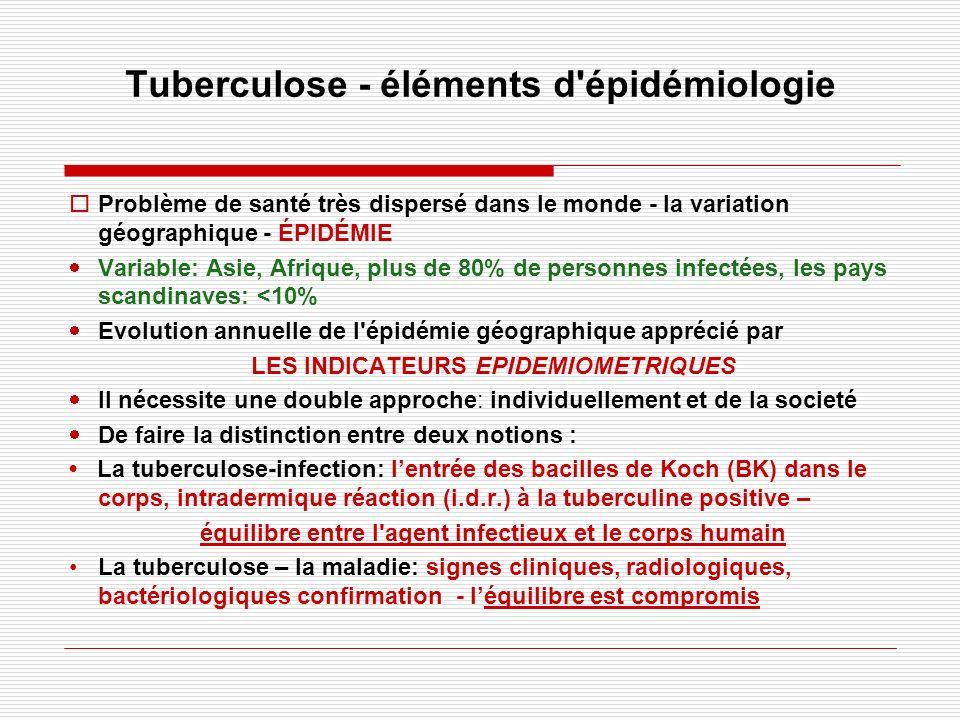 Tuberculose - éléments d épidémiologie