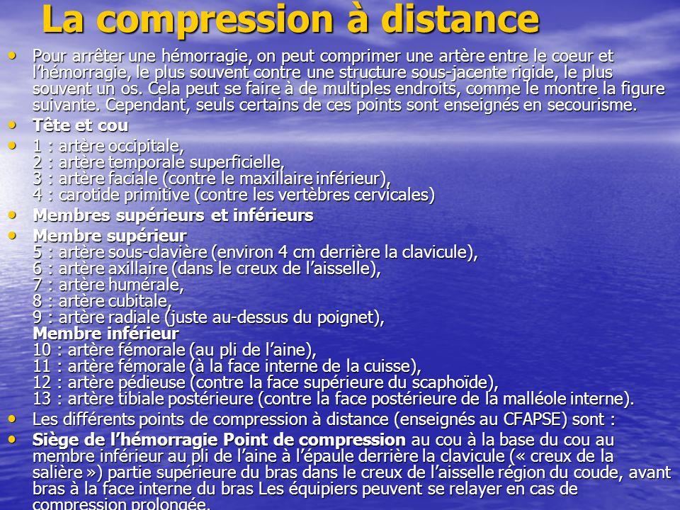 La compression à distance