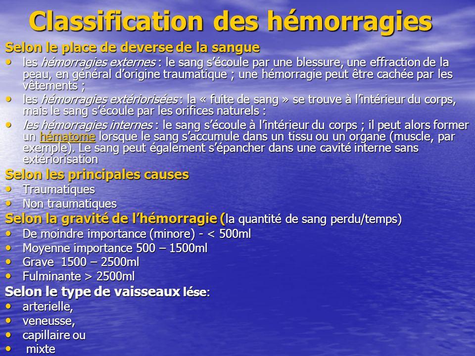 Classification des hémorragies