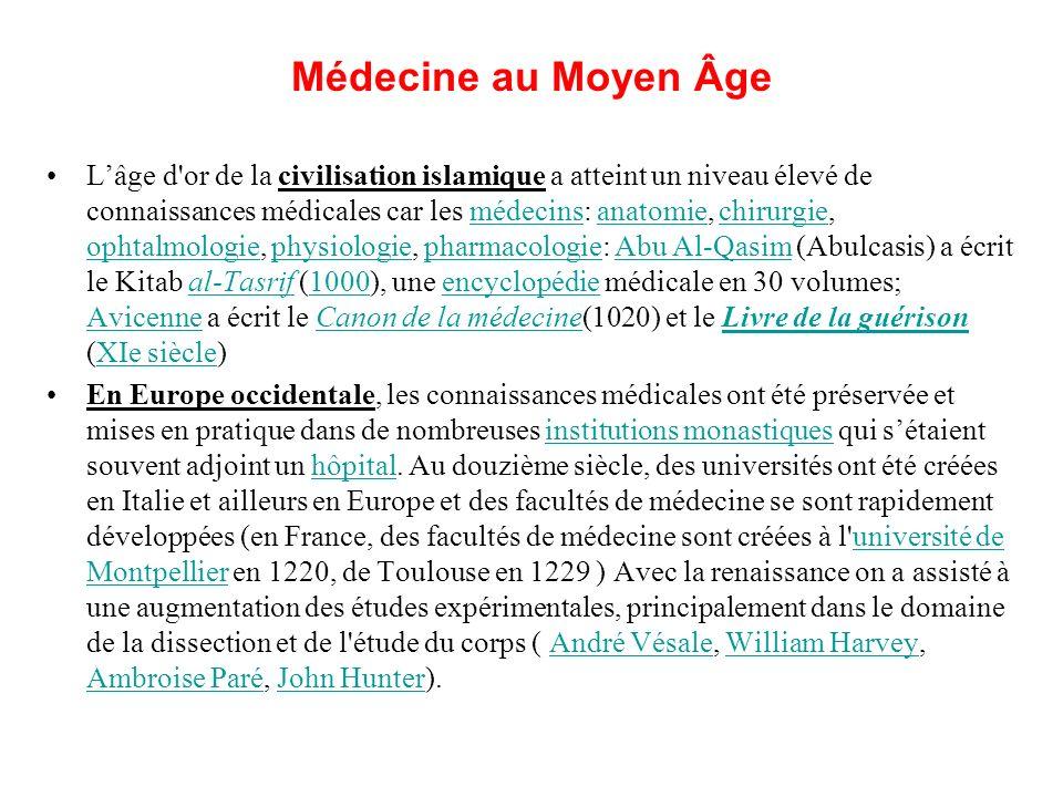 Médecine au Moyen Âge