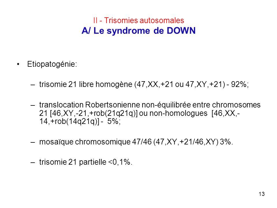 II - Trisomies autosomales A/ Le syndrome de DOWN