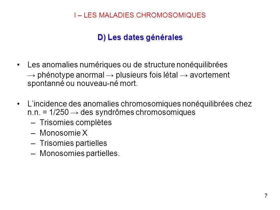 I – LES MALADIES CHROMOSOMIQUES D) Les dates générales