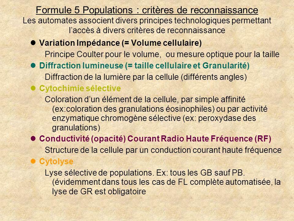 Formule 5 Populations : critères de reconnaissance Les automates associent divers principes technologiques permettant l'accès à divers critères de reconnaissance