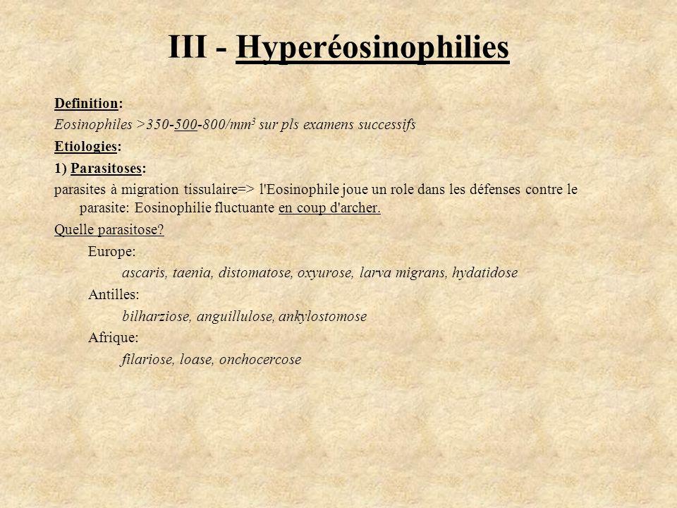 III - Hyperéosinophilies