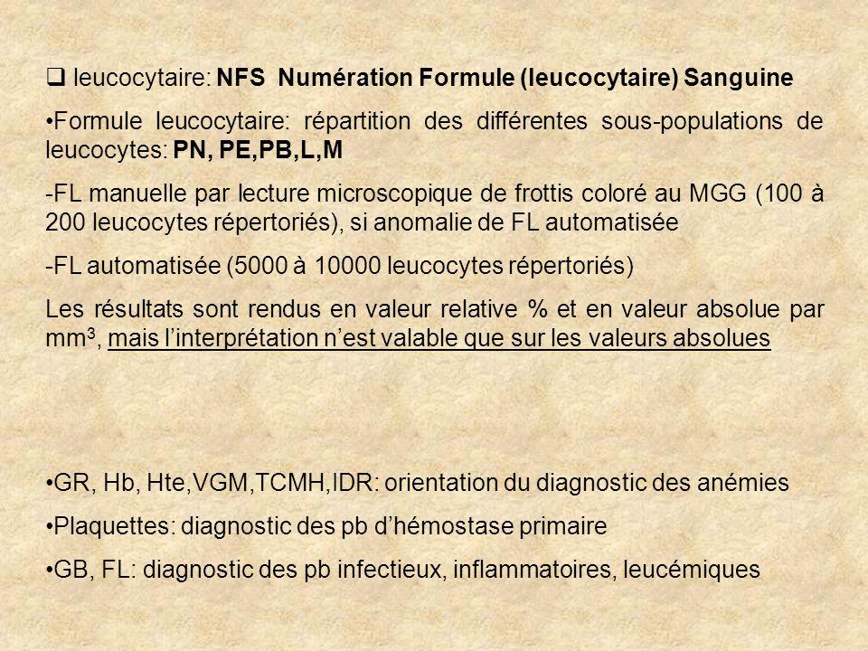 leucocytaire: NFS Numération Formule (leucocytaire) Sanguine