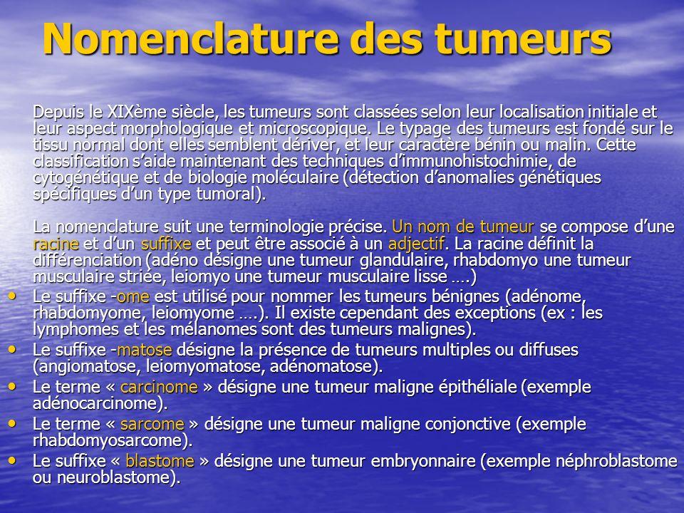 Nomenclature des tumeurs