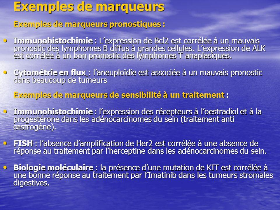 Exemples de marqueurs Exemples de marqueurs pronostiques :