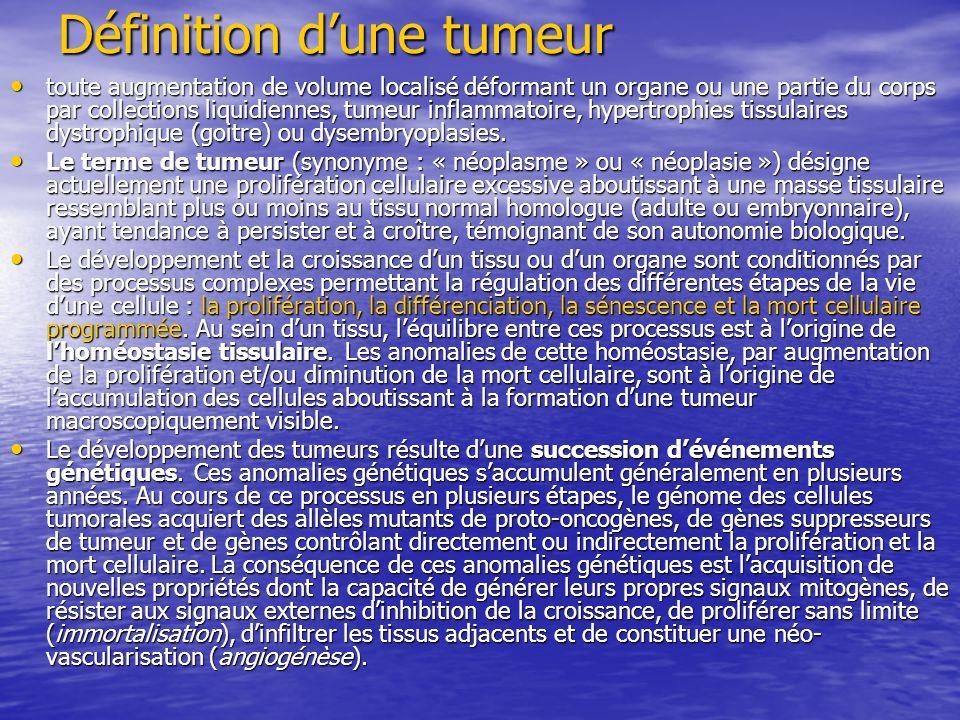 Définition d'une tumeur