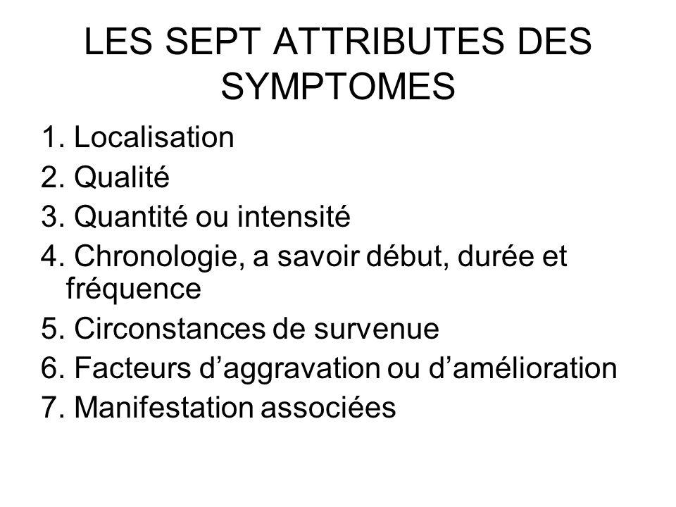 LES SEPT ATTRIBUTES DES SYMPTOMES